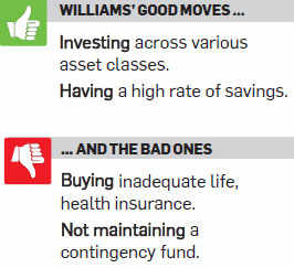 Balanced approach and better risk coverage will enable the Williams to reach their financial goals