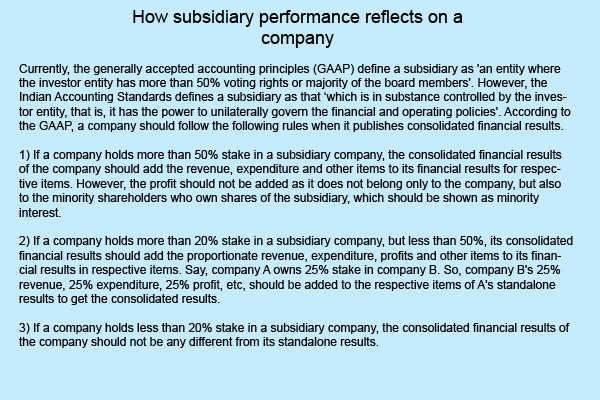 How subsidiary performance reflects on a company