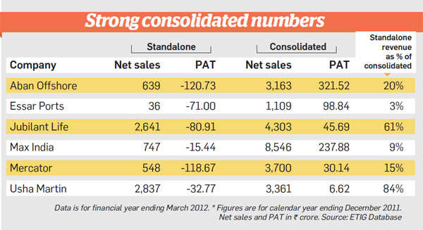 Strong consolidated numbers