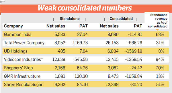 Weak consolidated numbers