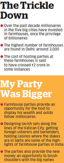 Sinister aura? Farmhouses host new subculture for India's wealthy