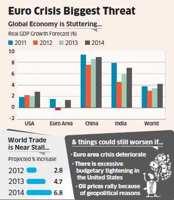 India to see 4.5 per cent GDP growth this fiscal: OECD