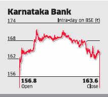 Karnataka Bank hits new high