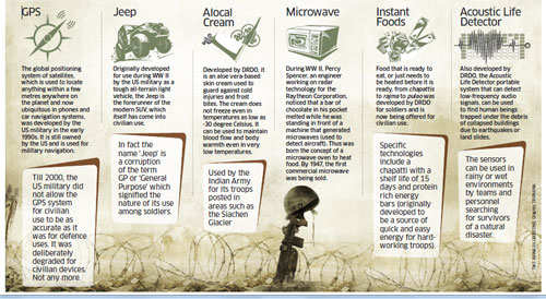 Apps shed uniform for civvies: Much of the technology started off as military applications