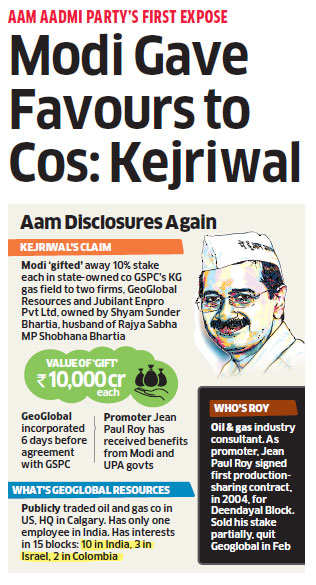 The 'expose', Kejriwal's first since he launched his party, drew strong rebuttals from BJP and Congress.