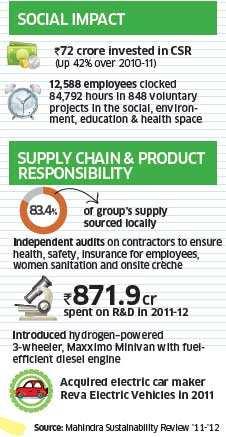 How Mahindra & Mahindra is championing sustainability