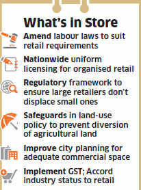Retail FDI: India plans to amend its antiquated labour laws