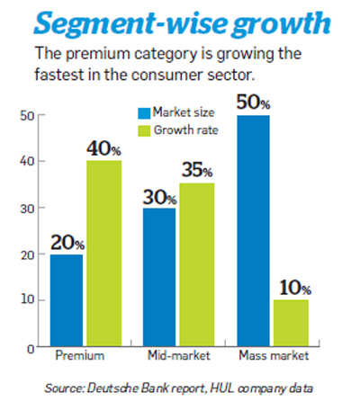 Segment-wise growth