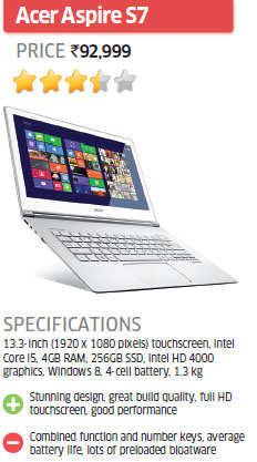 ET Review: Acer Aspire S7
