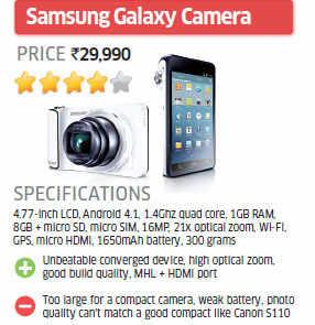 Samsung Galaxy Camera: ET Review