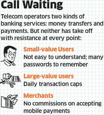 Telecom companies can facilitate select banking services but their call is not compelling