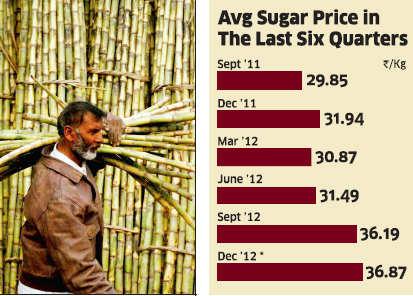 Sugarcane price rise may negate sugar mills' margins