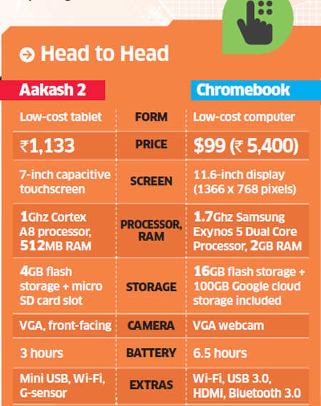 How Google and Government of India are challenging notions of affordable computing
