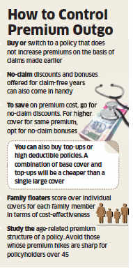 Five ways to keep health premiums in check as mediclaim to turn costlier