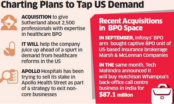 Sutherland Global Services pips Genpact to buy Apollo Health Street for Rs 1,000 crore