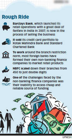Why growth is still foreign to MNC banks in India