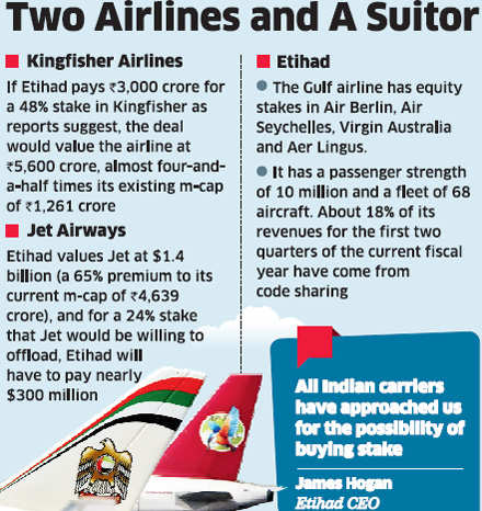 Kingfisher Airlines may fly past Jet Airways in the race for alliance with Etihad Airways
