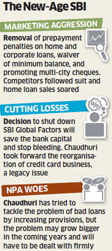 To make SBI leaner, Pratip Chaudhuri is slashing costs for consumers, pruning businesses
