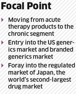 ET 500: Lupin's game-changing move was its entry into the US market