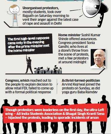 Delhi gang rape case: Protests test political will