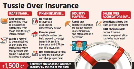 IRDA, Finmin at odds over nod for online sales of insurance policies