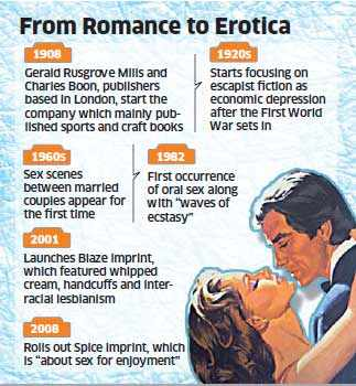 Mills & Boon turns up the heat as erotica sales grow in India