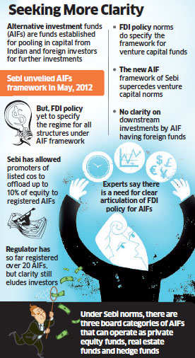 Sebi seeks approval for foreign funds into alternative investment funds