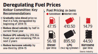Ministry proposes to hike diesel prices by less than a rupee/month, reduce subsidy & raise cap on cylinders