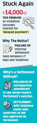 Indian tax authorities have revived a Rs 14,000-crore tax demand on British telecom giant Vodafone