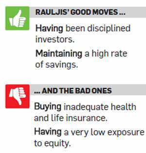 Minor course alteration should see Rauljis meeting all their financial goals