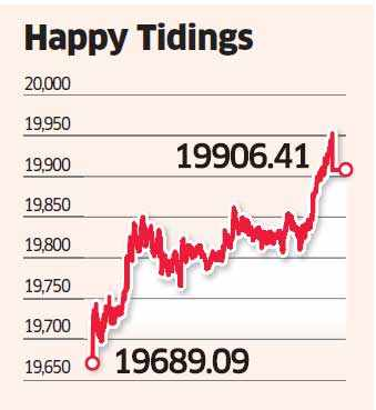 The Sensex rose by 243 points, or 1.23 per cent, to 19906.41 while the broader Nifty closed up 1.22 per cent at 6024.05 - the highest closing since January 6, 2011.
