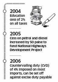 Budget 2013: Six trademark budget moves by P Chidambaram