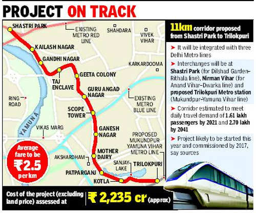Delhi's first monorail project put on track