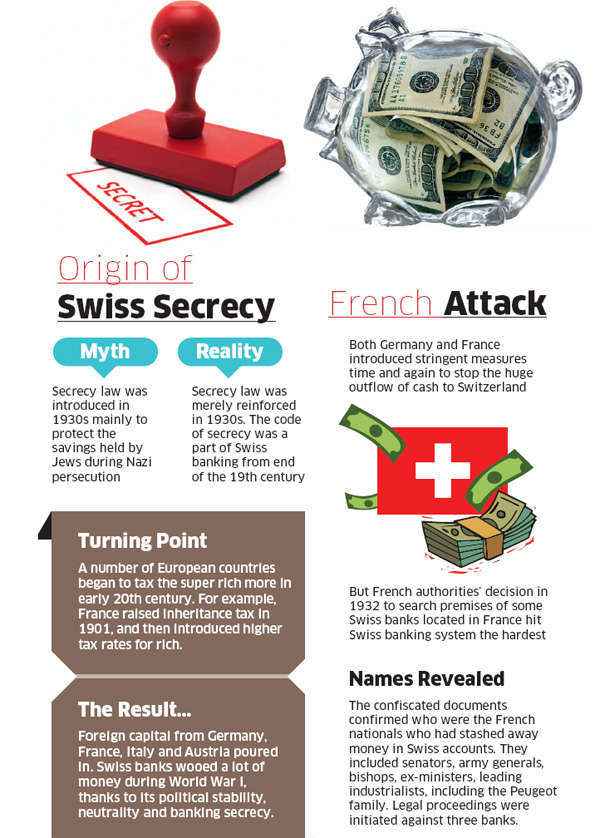 Switzerland's oldest bank shuts down. Does it mean the end of super-secret banks?