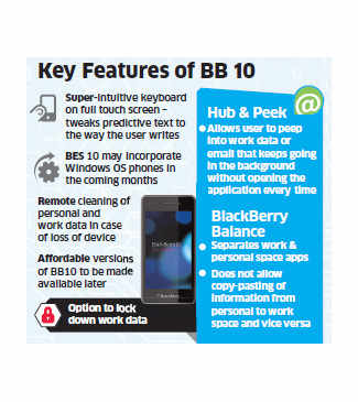 BlackBerry maker RIM to roll out Enterprise Solution 10 today