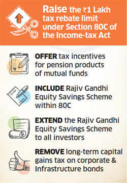 Budget 2013: Govt mulls higher tax exemption on savings schemes & tax savers to wean away investors from gold