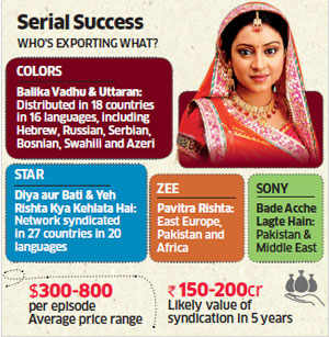 Indian TV soaps become serial hits across the world