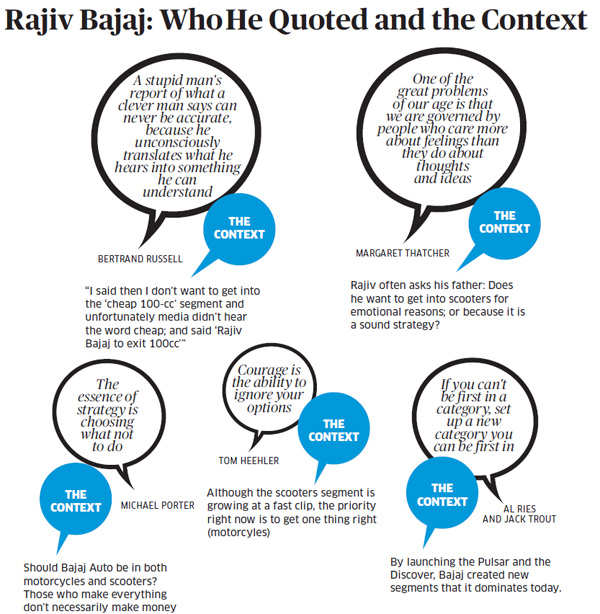Bajaj Auto's Rajiv Bajaj steadfastly pursuing his strategy of differentiation and specialisation