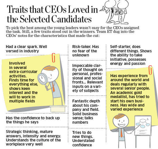 ET Young Leaders: How panel of nine CEOs picked the best