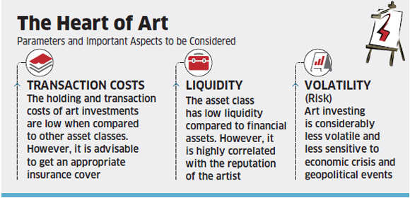 Growth in Indian art paves the way for wealth management