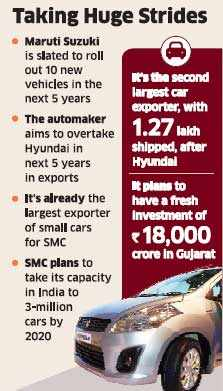 Maruti Suzuki is scripting a strategy to pole-vault itself to become India's largest exporter of passenger cars, by building a base for manufacturing 3-million cars in five years that includes at least 10 new vehicles across segments, including the light commercial segment.