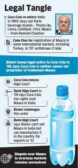 Bisleri barred from selling Maaza  mango drink locally