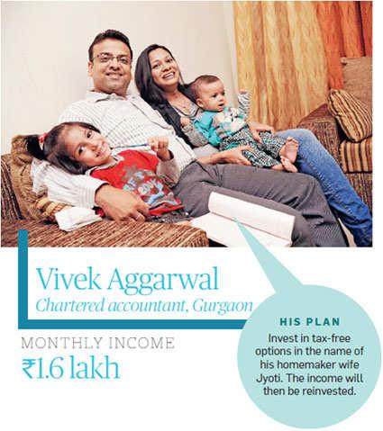 Vivek Aggarwal