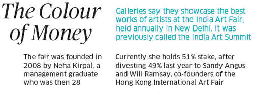 Sunday ET: India Art Fair emerging as one-stop shop for gallerists, artists and collectors