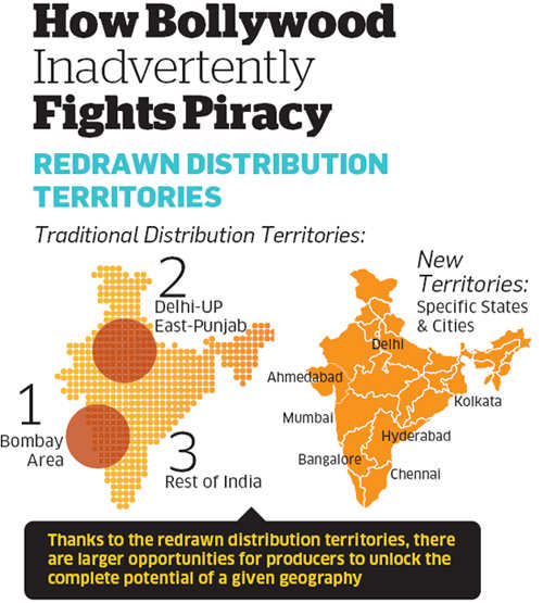 How Bollywood Inadvertently Fights Piracy
