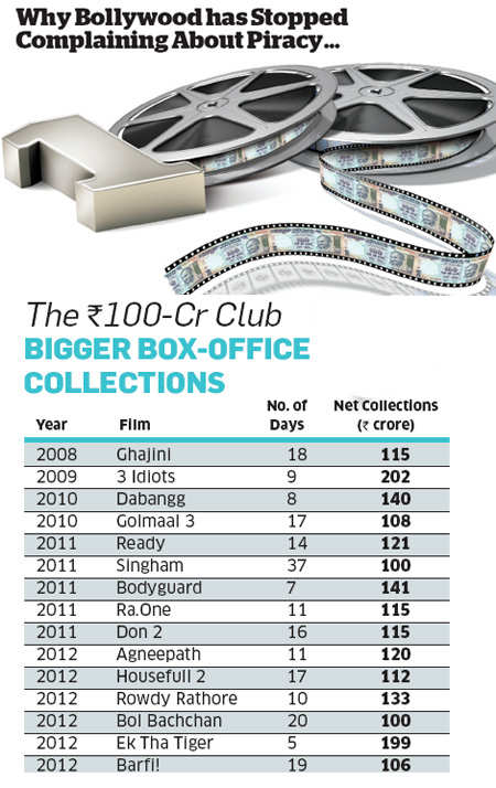 The Rs 100-Cr Club