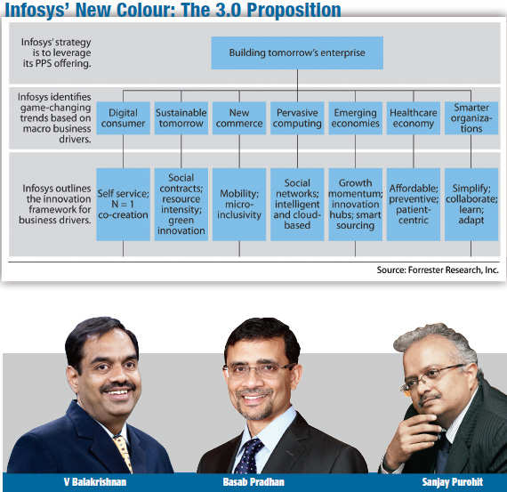 That inheriting a legacy can be a big monkey on the back, Infosys CEO S D Shibulal got to know soon after he occupied the corner office.