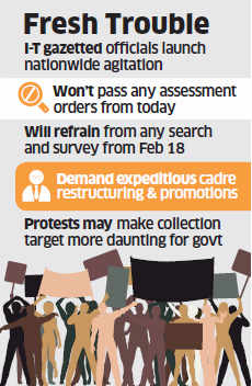 8500 income-tax officials launch agitation; dificult for government to meets its tax collection target