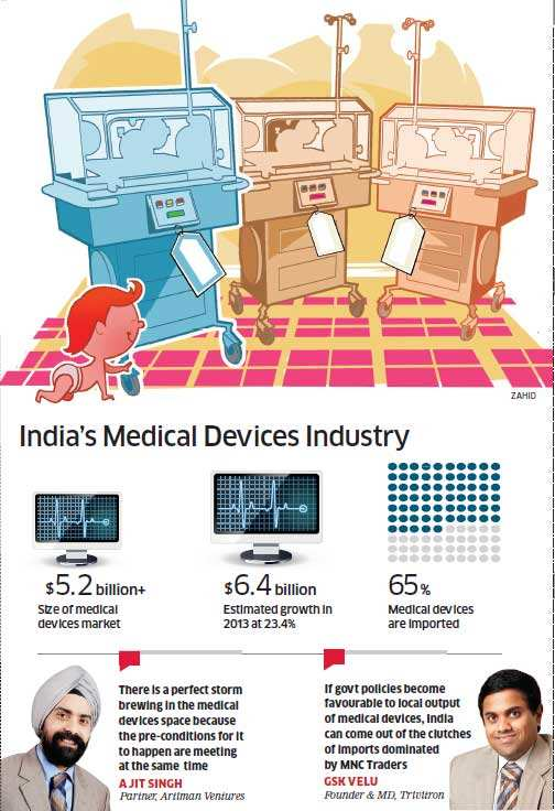Phoenix is among the nearly 700 medical equipment companies medical device industry that make affordable alternatives to equipment supplied by global giants.