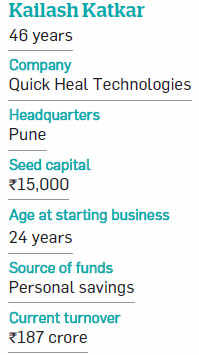How Kailash Katkar created a Rs 187 crore anti-virus software business